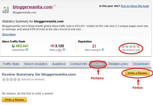 Bloggerwanita.com-alexareview