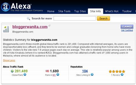 Blog Alexa Ranking