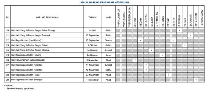 tarikh-cuti-umum-2016-jadual-hari-pelepasan-am-negeri-malaysia-2016-2
