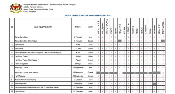 tarikh-cuti-umum-2016-jadual-hari-pelepasan-am-persekutuan-malaysia-2016